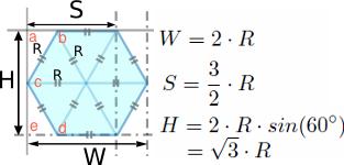 Hexagon Math